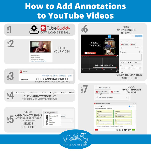 How To Add Annotations To Youtube Videos Go Wallaby